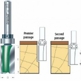 Fraise à copier diam 19,1mm x HC 25,4mm
